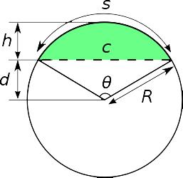 257px-Circularsegment